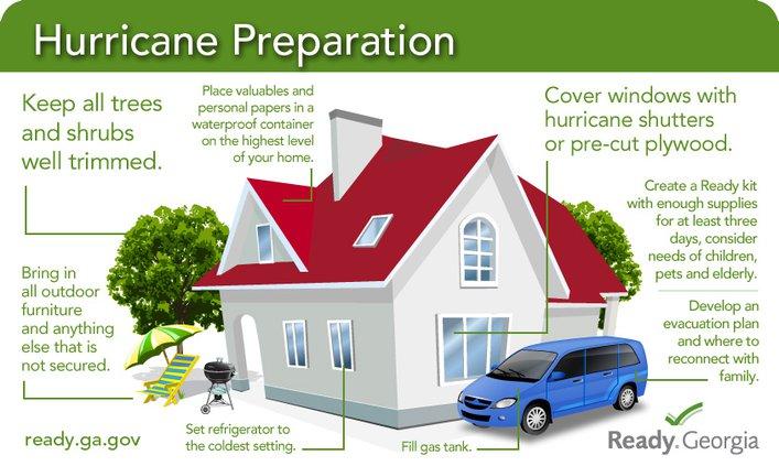 Hurricane-Preparation.jpg